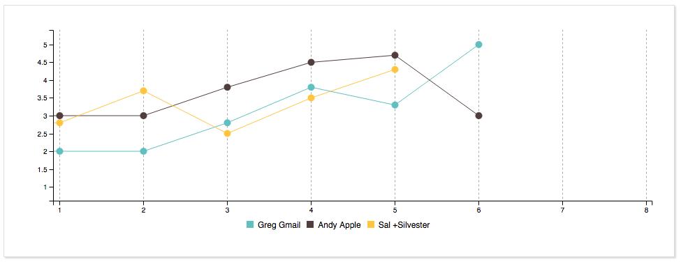 coachmetrix_graph