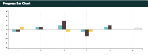 Coachmetrix - Progress Metrics Graphs