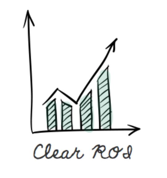 Measure ROI in Leadership Development