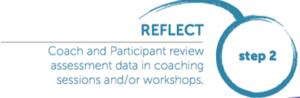 Coachmetrix - Step 2 - Reflect