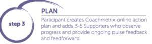 Coachmetrix - Step 3 - Plan