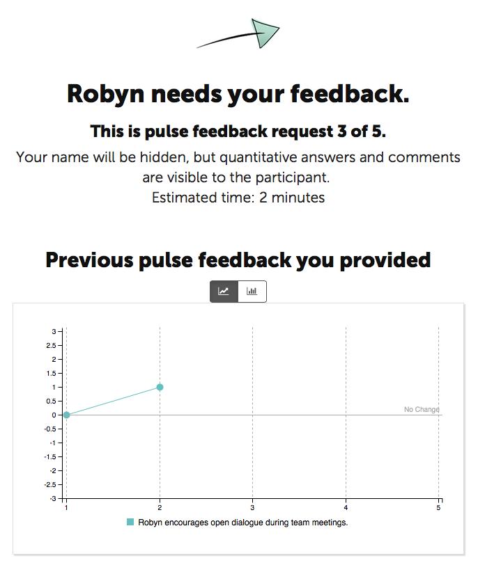 Pulse Feedback Graph